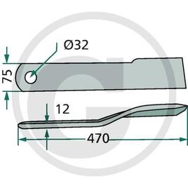 Mulčovací nůž